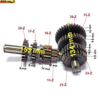 Převodovka 150cc